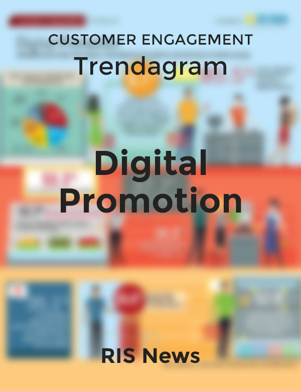 Digital Promotion